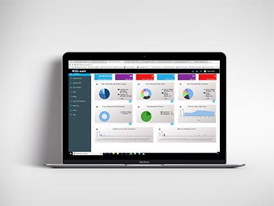 WifiLan Hotspot Management Platform- Wifisoft